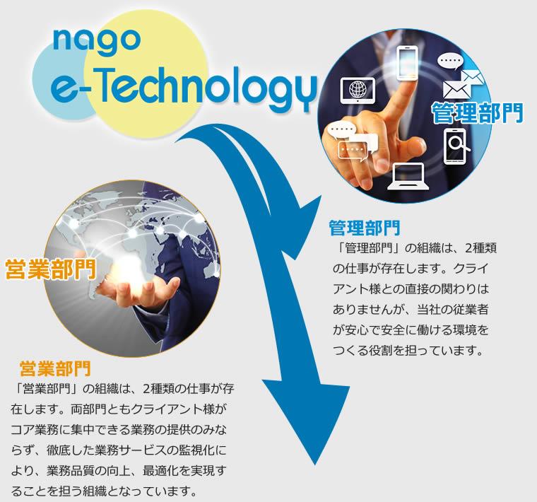 名護イーテクノロジー 管理部門 営業部門イメージ